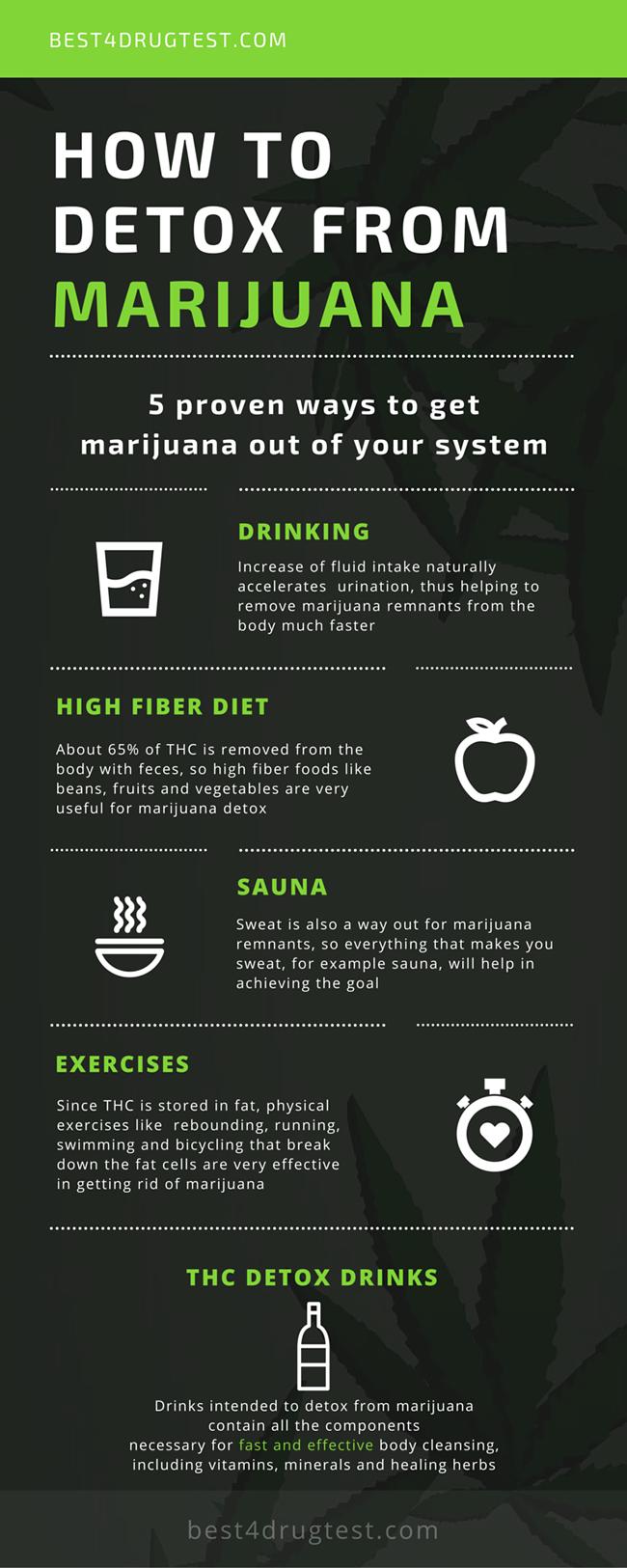 how to detox from marijuana